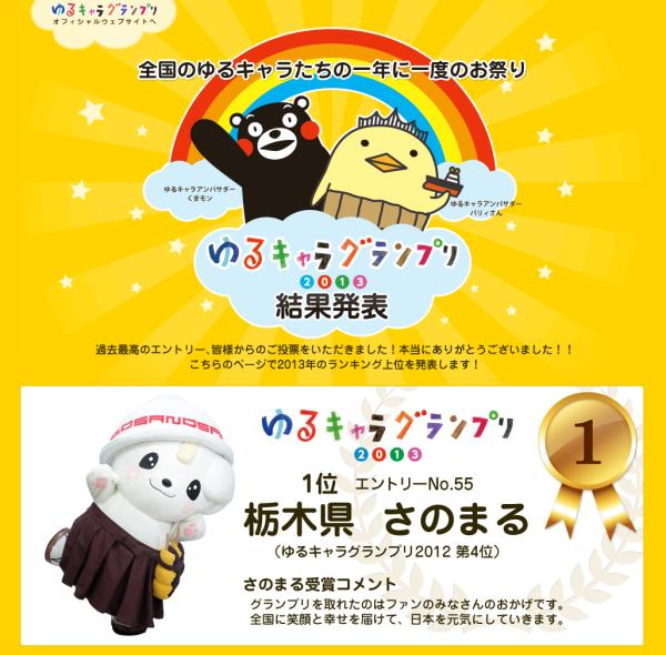 ゆるキャラグランプリ2013結果発表